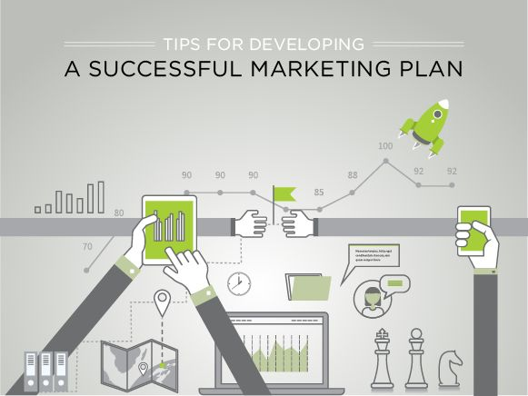 Tips for Developing a Marketing Plan